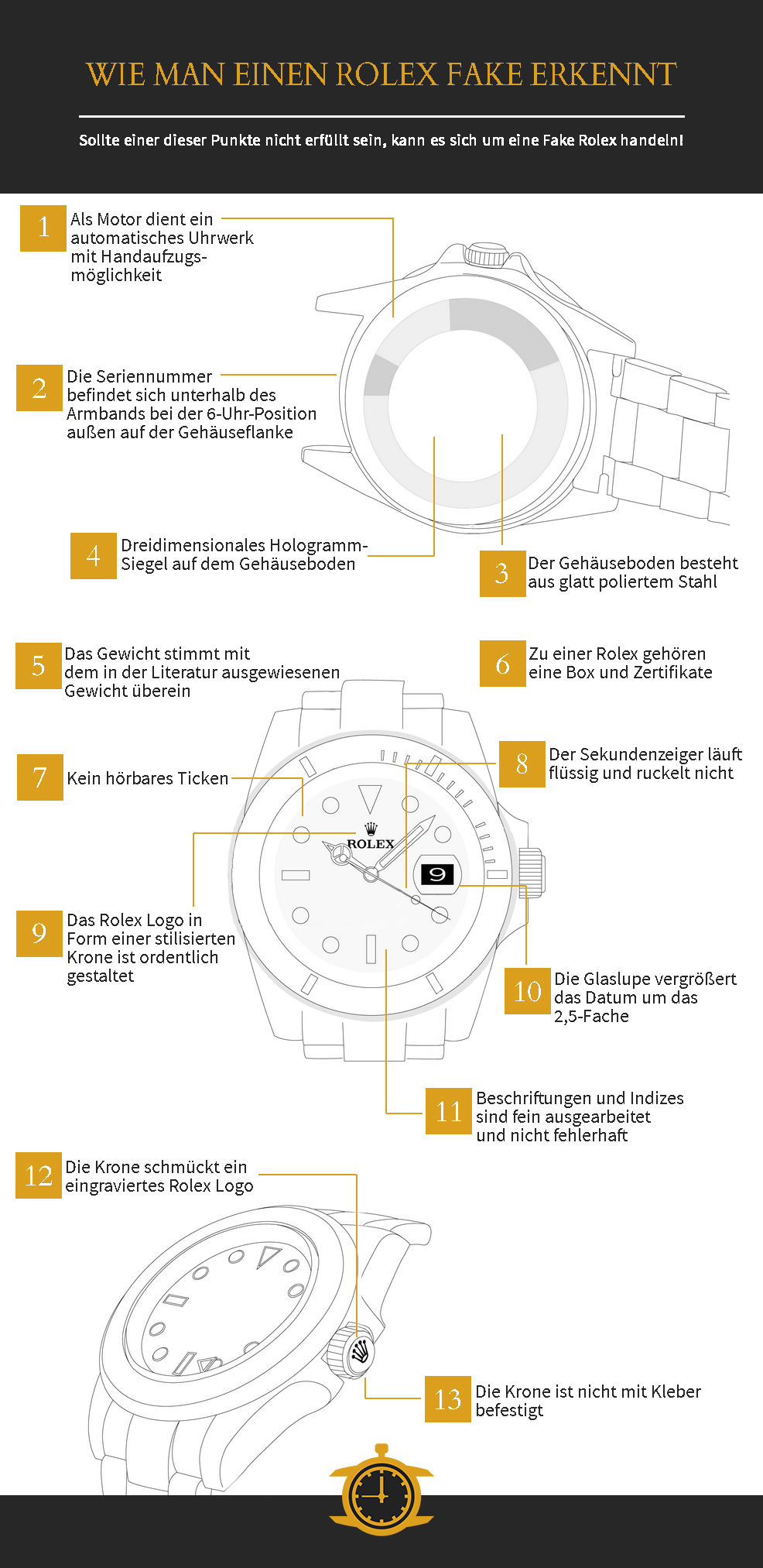 Rolex_Fake_Infographik