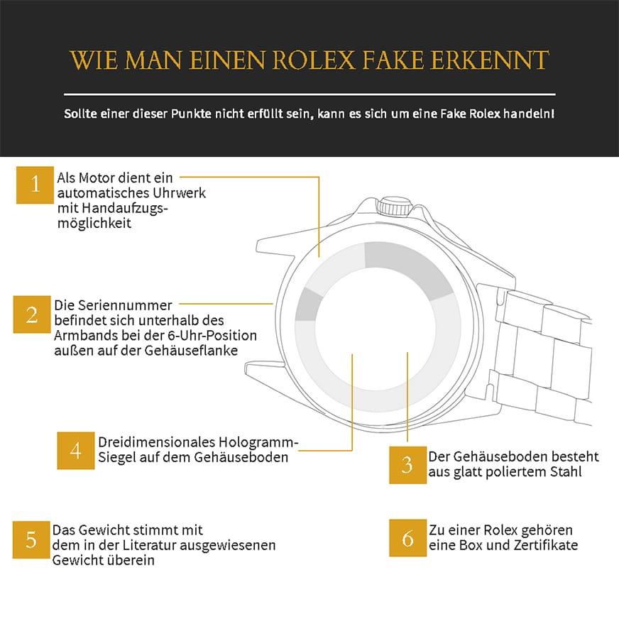Die Gefälschte Rolex Konkrete Unterscheidungsmerkmale
